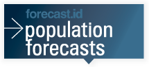 Population and Household Forecasts button